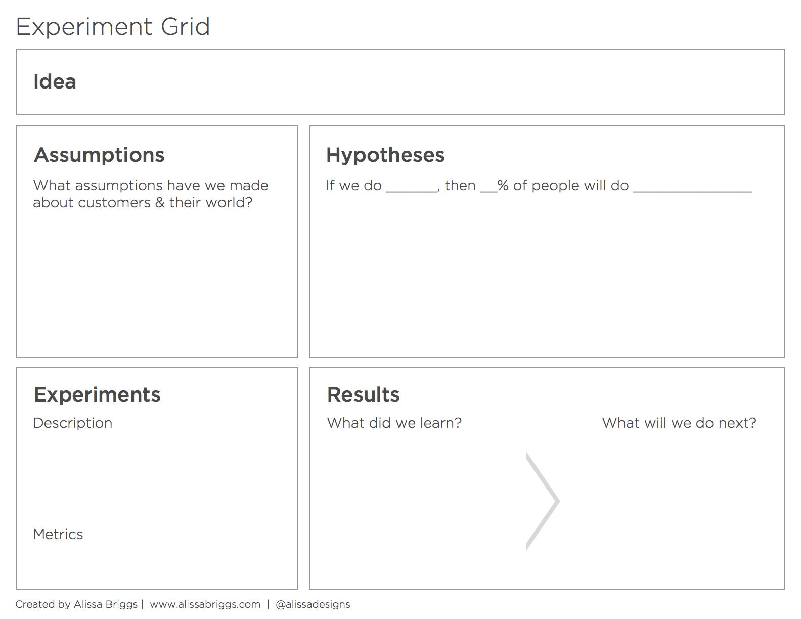 ksd. blog | Alissa Briggs Experiment Grid