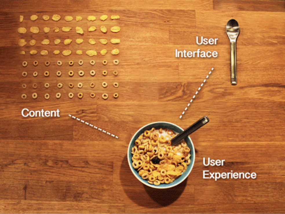 ksd. blog | What is UX, really? image: @ed_lea
