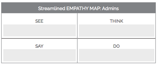 ksd. Case Study | Empathy Map